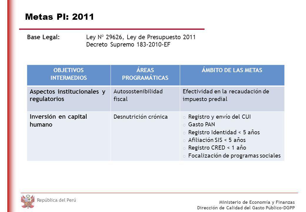 DO NOT REFRESH Ministerio de Economía y Finanzas Dirección de Calidad del Gasto Público-DGPP República del Perú Metas PI: 2011 OBJETIVOS INTERMEDIOS Á