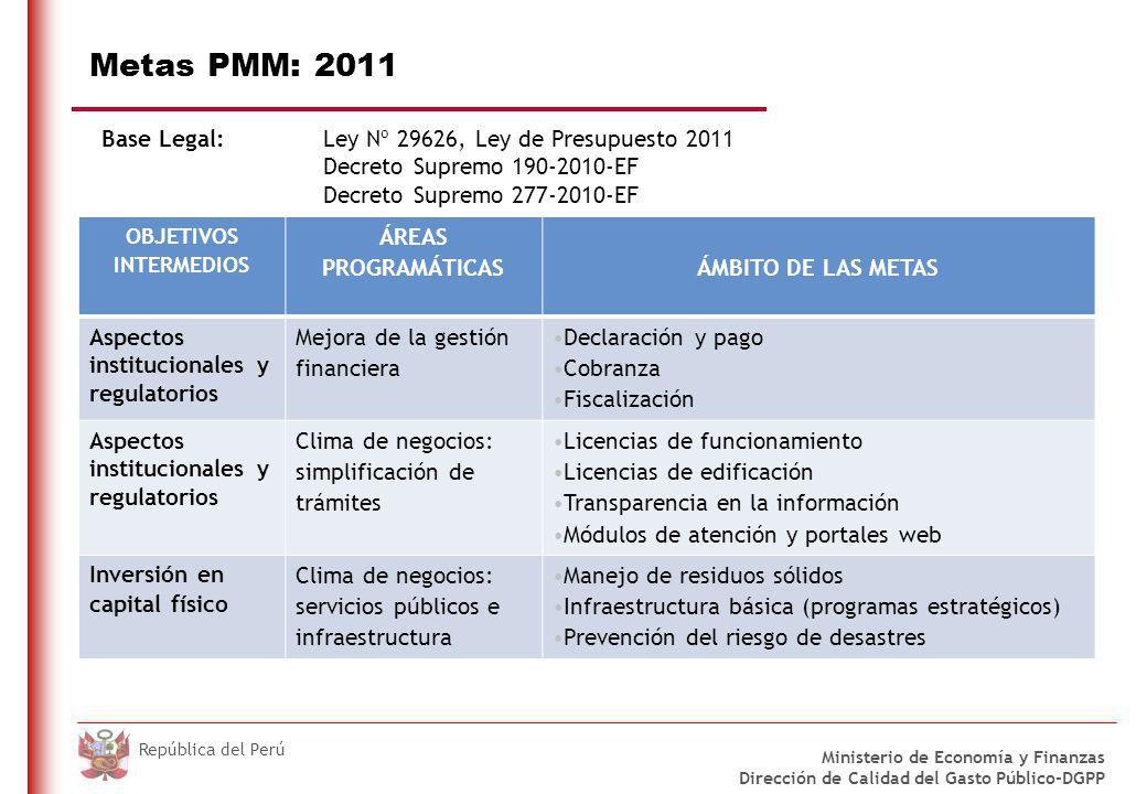 DO NOT REFRESH Ministerio de Economía y Finanzas Dirección de Calidad del Gasto Público-DGPP República del Perú Metas PMM: 2011 OBJETIVOS INTERMEDIOS ÁREAS PROGRAMÁTICASÁMBITO DE LAS METAS Aspectos institucionales y regulatorios Mejora de la gestión financiera Declaración y pago Cobranza Fiscalización Aspectos institucionales y regulatorios Clima de negocios: simplificación de trámites Licencias de funcionamiento Licencias de edificación Transparencia en la información Módulos de atención y portales web Inversión en capital físico Clima de negocios: servicios públicos e infraestructura Manejo de residuos sólidos Infraestructura básica (programas estratégicos) Prevención del riesgo de desastres Base Legal:Ley Nº 29626, Ley de Presupuesto 2011 Decreto Supremo 190-2010-EF Decreto Supremo 277-2010-EF