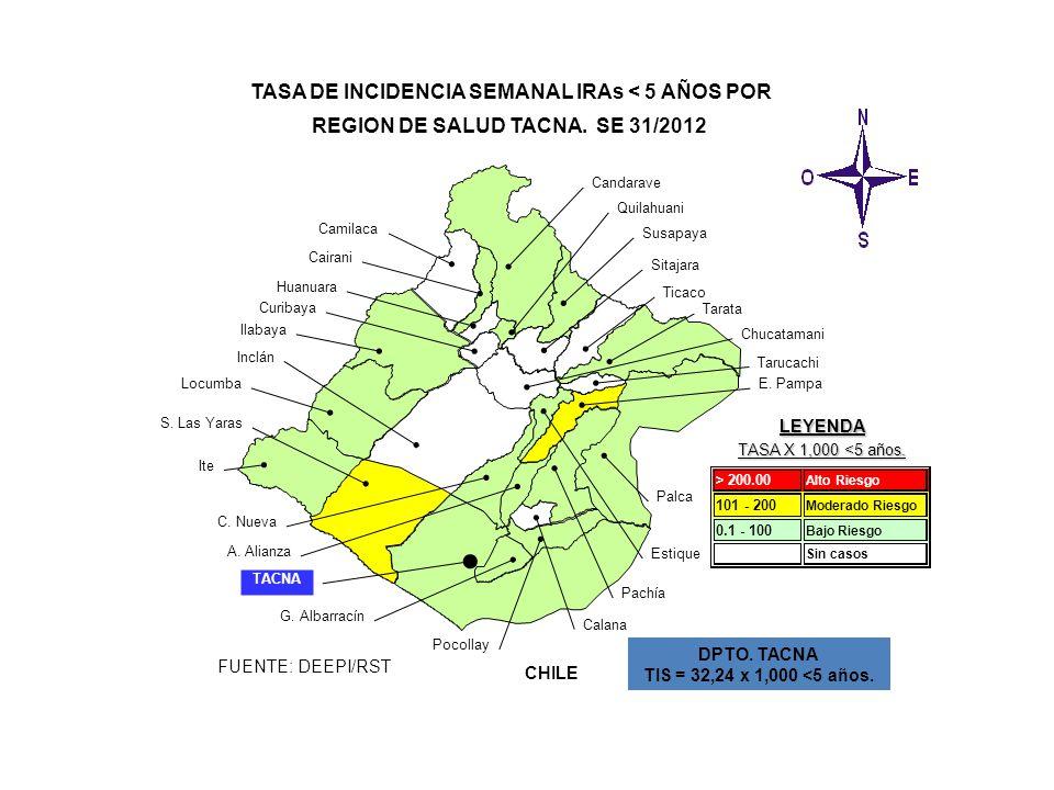 TASA DE INCIDENCIA SEMANAL IRAs < 5 AÑOS POR FUENTE: DEEPI/RST DPTO.