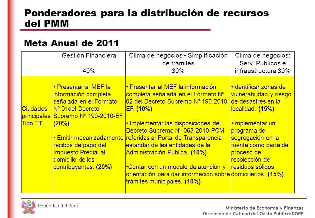 DO NOT REFRESH Ministerio de Economía y Finanzas Dirección de Calidad del Gasto Público-DGPP República del Perú Ponderadores para la distribución de r