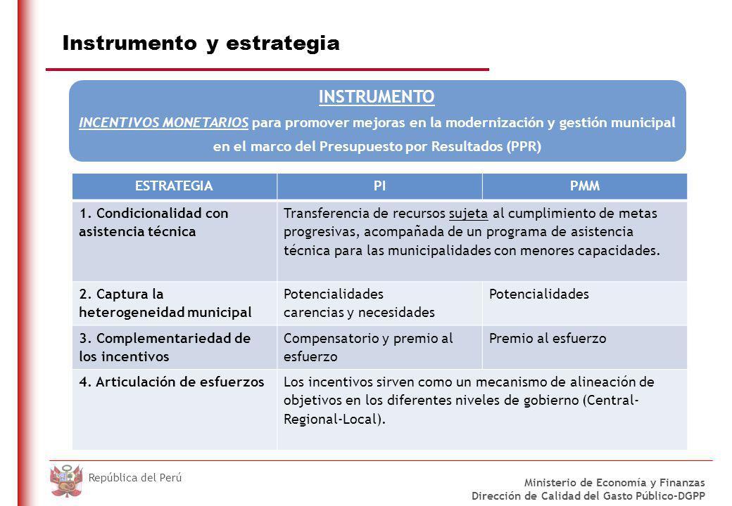 DO NOT REFRESH Ministerio de Economía y Finanzas Dirección de Calidad del Gasto Público-DGPP República del Perú Flujo del proceso para el año 2011 ETAPASESQUEMAS Criterios de distribución del monto máximo PI: Según índice FONCOMUN PMM: Según tamaño de la población Cumplimiento de metas 2010 Febrero y Agosto Cumplimiento de metas 2011 PI: Junio PMM: Julio Evaluación metas PI: Cumplimiento de la meta al 100% PMM: Proporcional al % de cumplimiento Bono adicional El monto no transferido por incumplimiento de metas se reparte entre los municipios que cumplieron todas las metas al 100%.