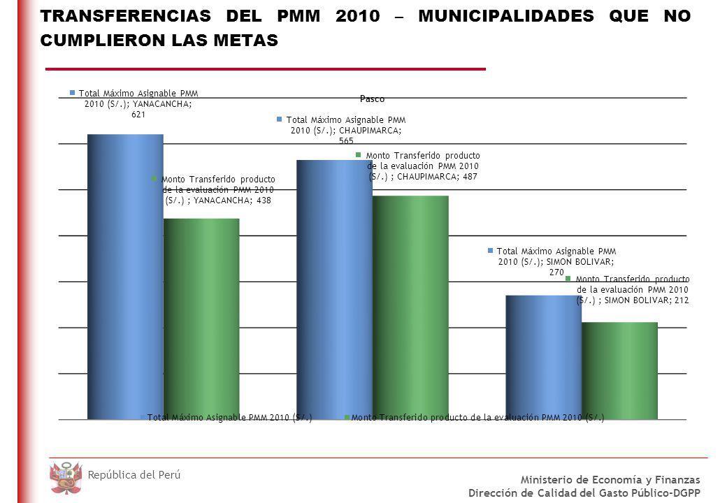DO NOT REFRESH Ministerio de Economía y Finanzas Dirección de Calidad del Gasto Público-DGPP República del Perú TRANSFERENCIAS DEL PMM 2010 – MUNICIPA