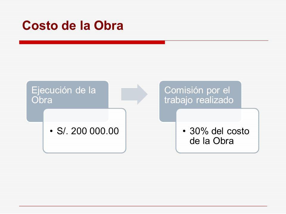Costo de la Obra Ejecución de la Obra S/.