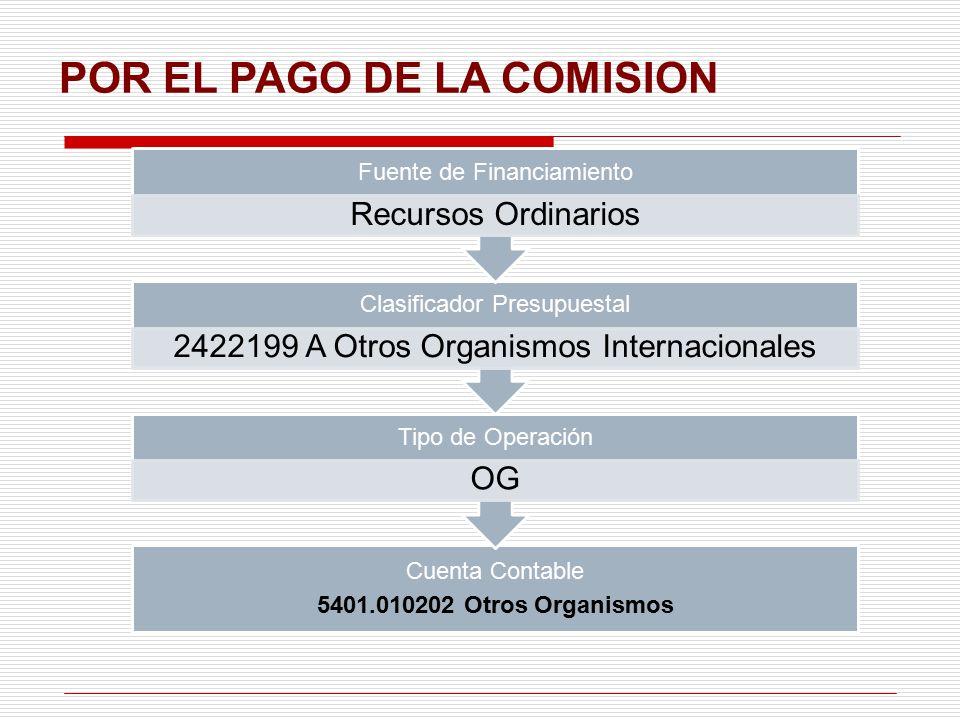 REGISTRO CONTABLE 8301.0101 / 8401.0101 Compromiso 5401.010202 / 2103.99 8401.0101 / 8601.0101 Devengado