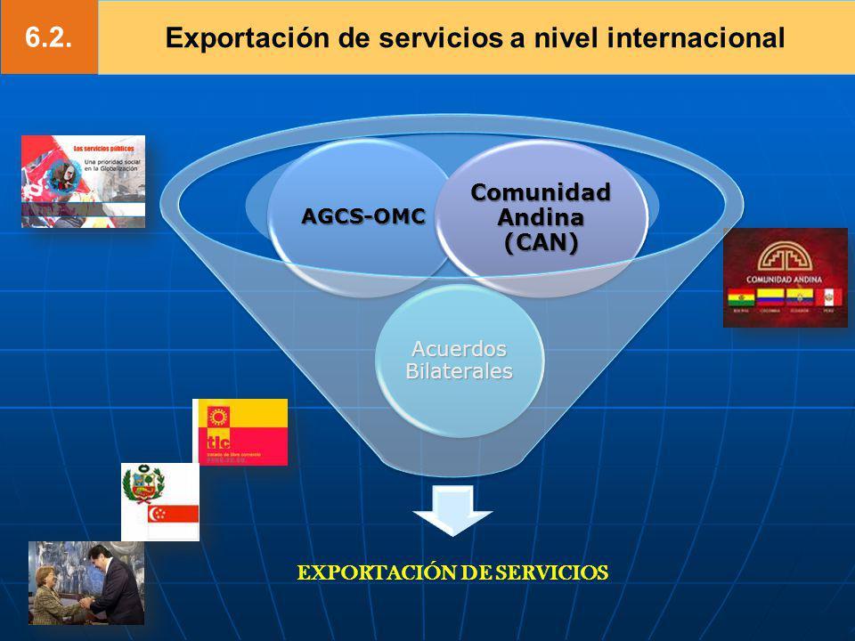 6.2. Exportación de servicios a nivel internacional EXPORTACIÓN DE SERVICIOS Acuerdos Bilaterales AGCS-OMC Comunidad Andina (CAN)