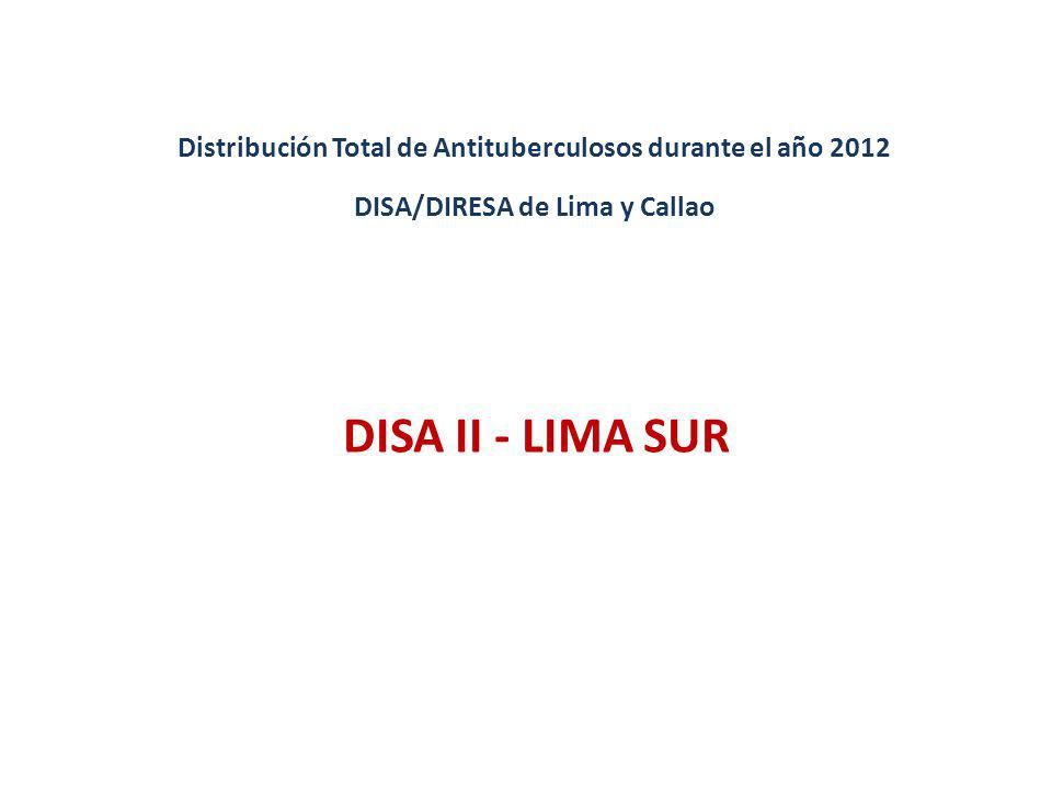 Distribución Total de Antituberculosos durante el año 2012 DISA/DIRESA de Lima y Callao DISA II - LIMA SUR