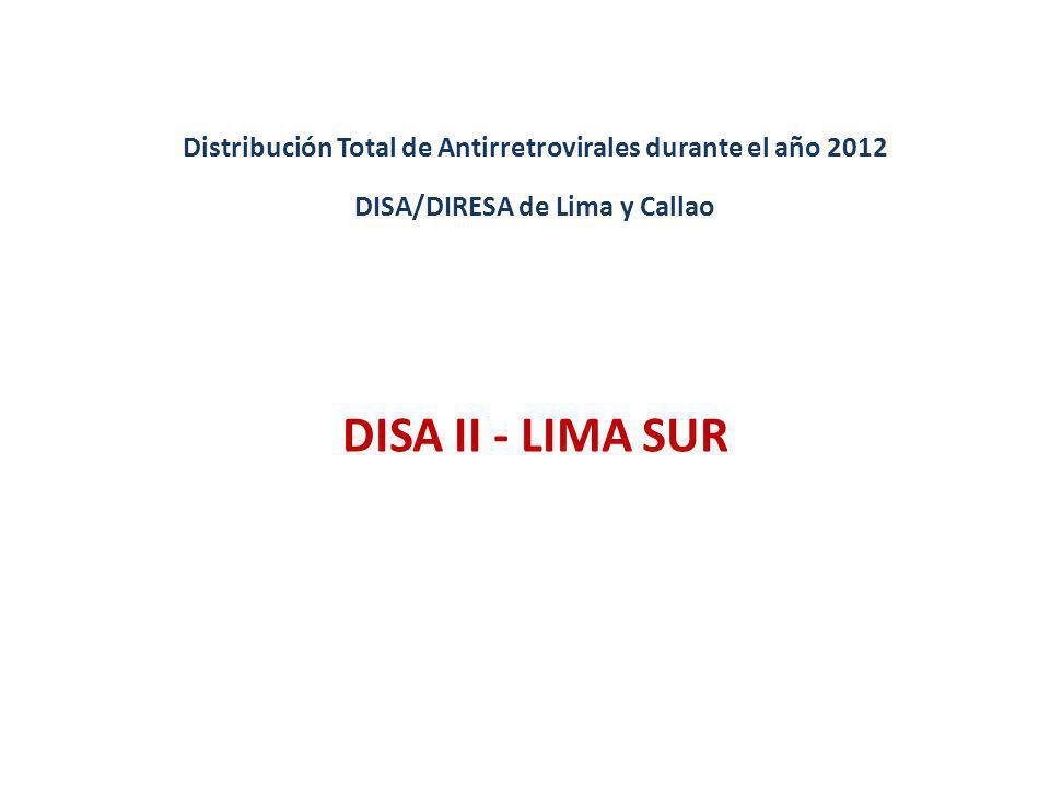 Distribución Total de Antirretrovirales durante el año 2012 DISA/DIRESA de Lima y Callao DISA II - LIMA SUR