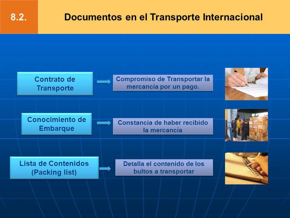 Contrato de Transporte Contrato de Transporte Lista de Contenidos (Packing list) Lista de Contenidos (Packing list) Conocimiento de Embarque Conocimie