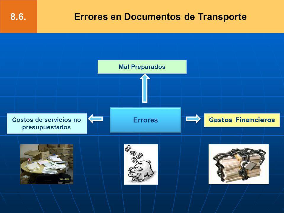 Errores Mal Preparados Gastos Financieros Costos de servicios no presupuestados Errores en Documentos de Transporte8.6.