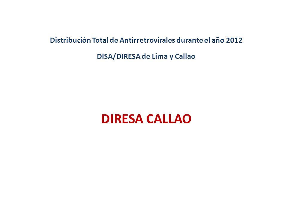 Distribución Total de Antirretrovirales durante el año 2012 DISA/DIRESA de Lima y Callao DIRESA CALLAO