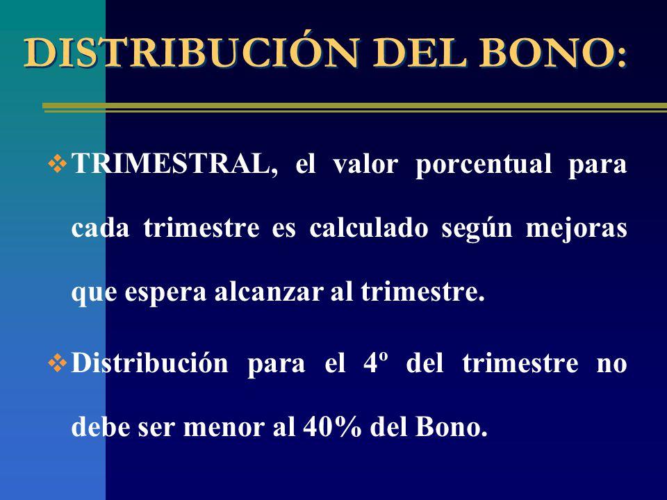 DISTRIBUCIÓN DEL BONO: TRIMESTRAL, el valor porcentual para cada trimestre es calculado según mejoras que espera alcanzar al trimestre.