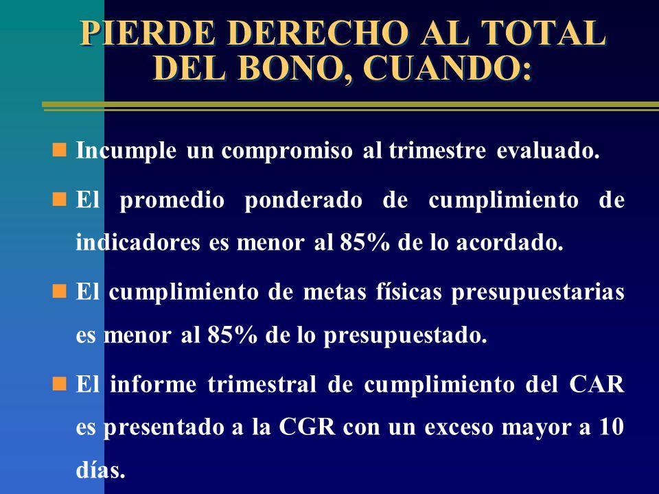 PIERDE DERECHO AL TOTAL DEL BONO, CUANDO: Incumple un compromiso al trimestre evaluado.