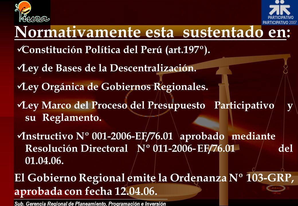 Sub. Gerencia Regional de Planeamiento, Programación e Inversión Constitución Política del Perú (art.197º). Ley de Bases de la Descentralización. Ley