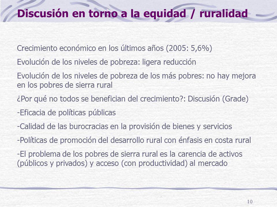 10 Discusión en torno a la equidad / ruralidad Crecimiento económico en los últimos años (2005: 5,6%) Evolución de los niveles de pobreza: ligera reducción Evolución de los niveles de pobreza de los más pobres: no hay mejora en los pobres de sierra rural ¿Por qué no todos se benefician del crecimiento?: Discusión (Grade) -Eficacia de políticas públicas -Calidad de las burocracias en la provisión de bienes y servicios -Políticas de promoción del desarrollo rural con énfasis en costa rural -El problema de los pobres de sierra rural es la carencia de activos (públicos y privados) y acceso (con productividad) al mercado