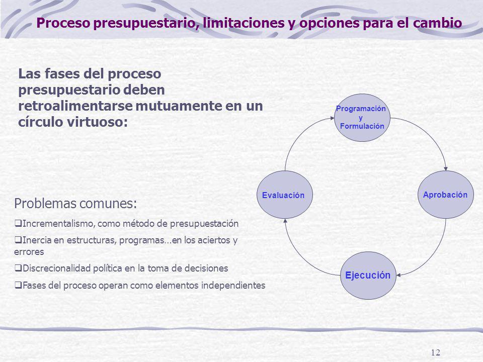 12 Programación y Formulación Aprobación Ejecución Evaluación Las fases del proceso presupuestario deben retroalimentarse mutuamente en un círculo virtuoso: Problemas comunes: Incrementalismo, como método de presupuestación Inercia en estructuras, programas…en los aciertos y errores Discrecionalidad política en la toma de decisiones Fases del proceso operan como elementos independientes Proceso presupuestario, limitaciones y opciones para el cambio