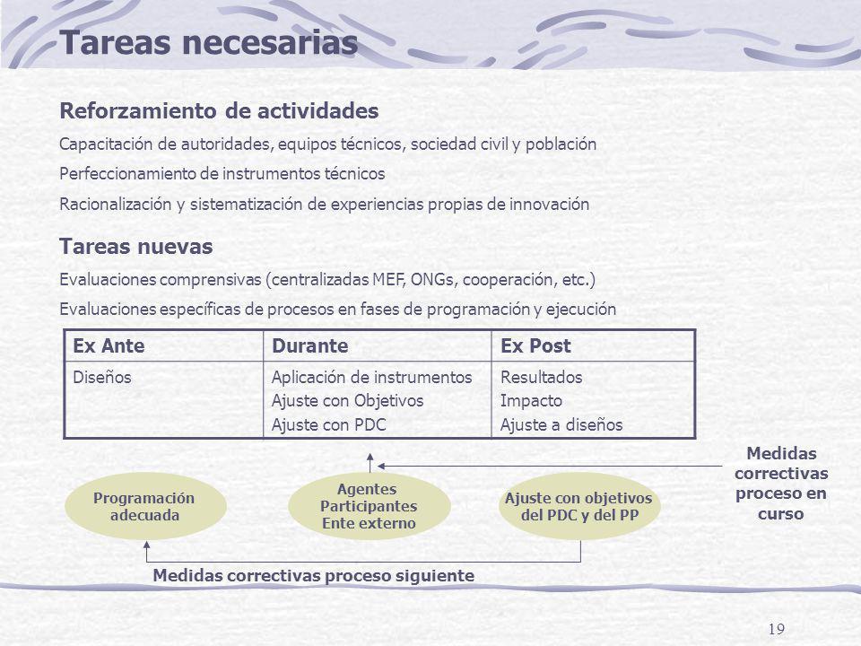 19 Tareas necesarias Reforzamiento de actividades Capacitación de autoridades, equipos técnicos, sociedad civil y población Perfeccionamiento de instr