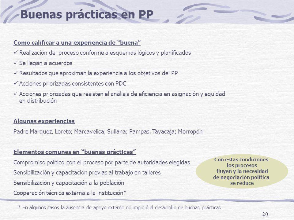 20 Buenas prácticas en PP Como calificar a una experiencia de buena Realización del proceso conforme a esquemas lógicos y planificados Se llegan a acu