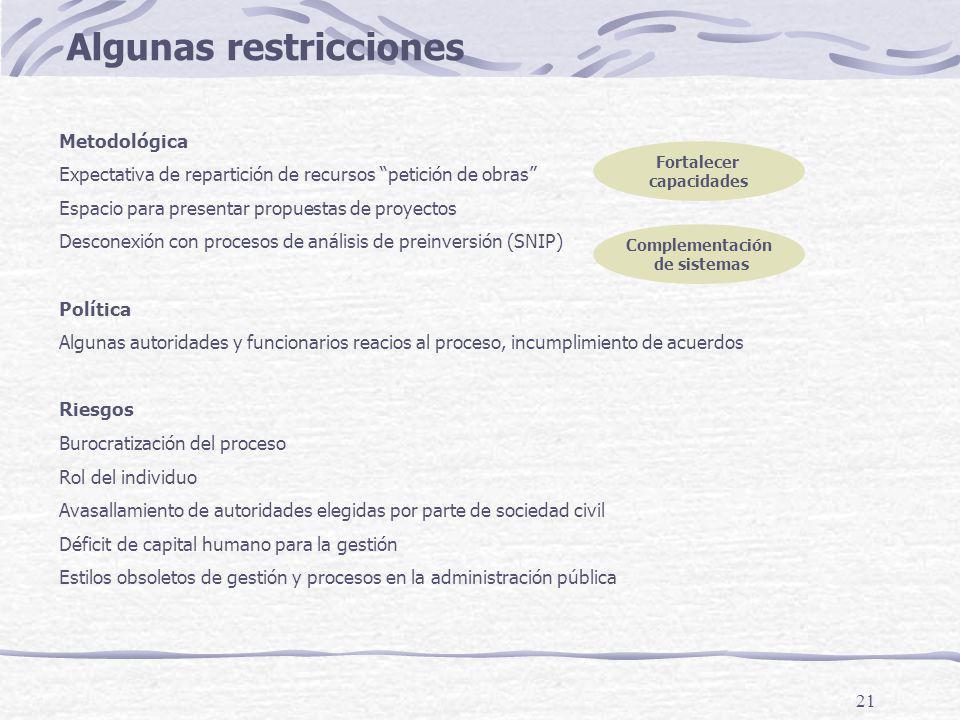21 Algunas restricciones Metodológica Expectativa de repartición de recursos petición de obras Espacio para presentar propuestas de proyectos Desconex