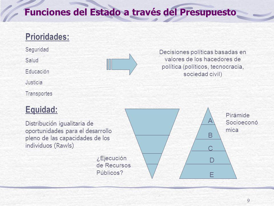 9 Prioridades: Seguridad Salud Educación Justicia Transportes Decisiones políticas basadas en valores de los hacedores de política (políticos, tecnocr