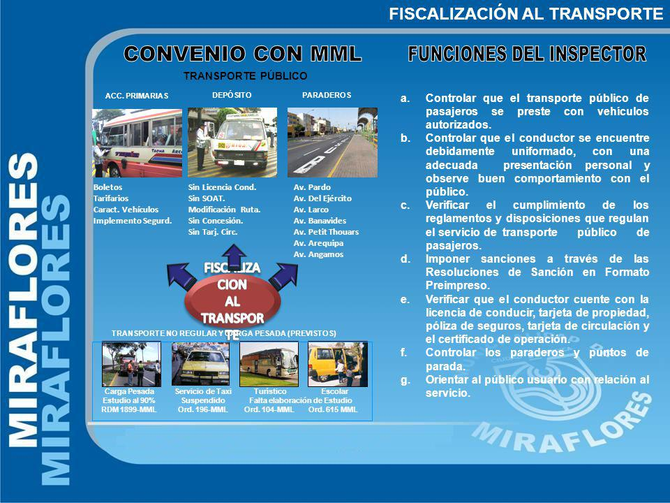 FISCALIZACIÓN AL TRANSPORTE Sin Licencia Cond. Sin SOAT.