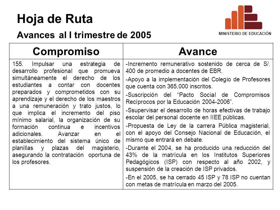 Hoja de Ruta Avances al I trimestre de 2005 CompromisoAvance 155. Impulsar una estrategia de desarrollo profesional que promueva simultáneamente el de