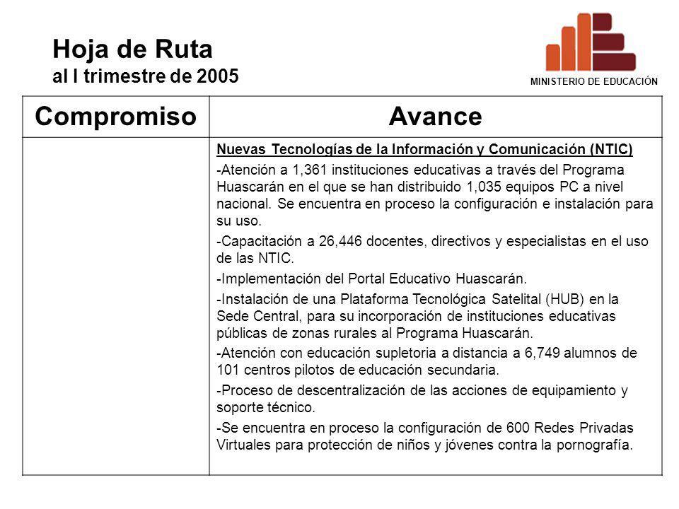 Hoja de Ruta al I trimestre de 2005 CompromisoAvance Nuevas Tecnologías de la Información y Comunicación (NTIC) -Atención a 1,361 instituciones educat