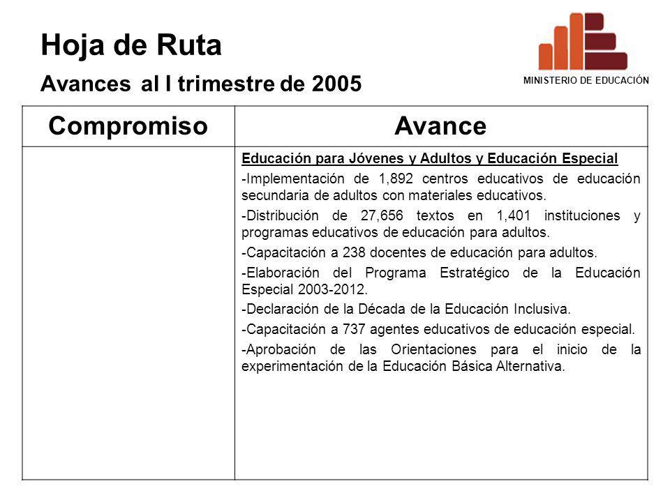 Hoja de Ruta Avances al I trimestre de 2005 CompromisoAvance Educación para Jóvenes y Adultos y Educación Especial -Implementación de 1,892 centros ed