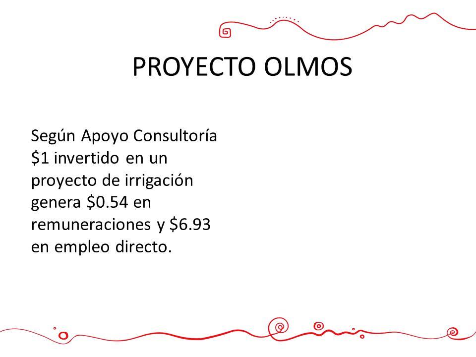 PROYECTO OLMOS Según Apoyo Consultoría $1 invertido en un proyecto de irrigación genera $0.54 en remuneraciones y $6.93 en empleo directo.