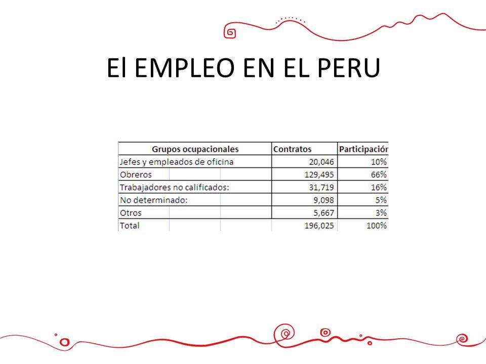 PROYECTO OLMOS Las 38,000 ha para la exportación generará 102,600 empleos directos, llegando a un total de 1´280,000 2.7 empleos directos por hectárea