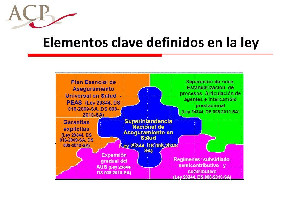 Elementos clave definidos en la ley