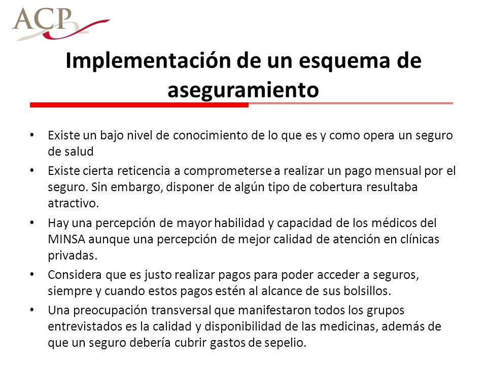 Implementación de un esquema de aseguramiento Existe un bajo nivel de conocimiento de lo que es y como opera un seguro de salud Existe cierta reticenc