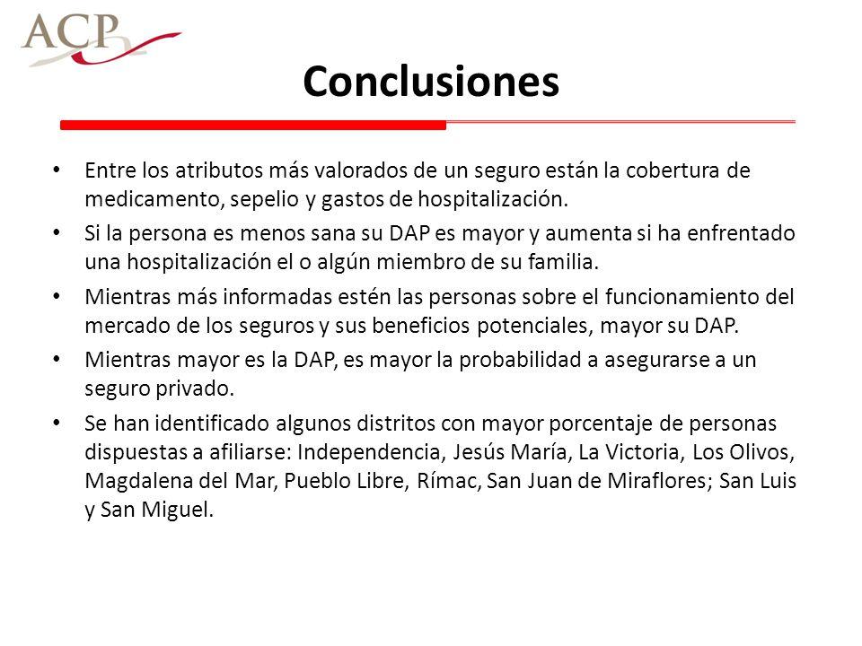 Conclusiones Entre los atributos más valorados de un seguro están la cobertura de medicamento, sepelio y gastos de hospitalización. Si la persona es m
