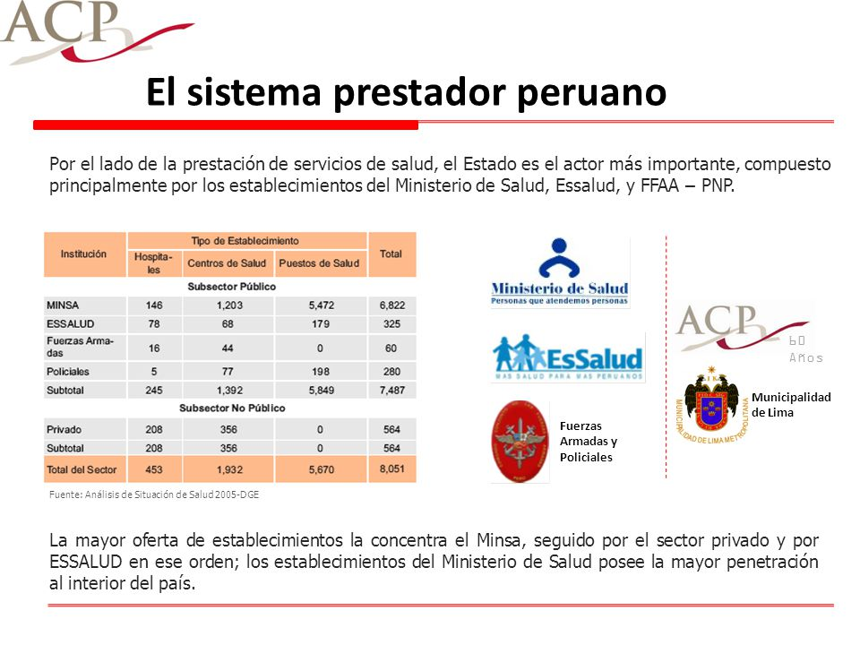 El sistema prestador peruano La mayor oferta de establecimientos la concentra el Minsa, seguido por el sector privado y por ESSALUD en ese orden; los