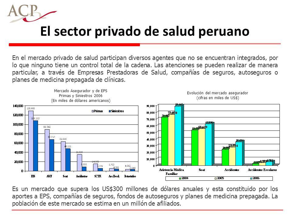 El sector privado de salud peruano En el mercado privado de salud participan diversos agentes que no se encuentran integrados, por lo que ninguno tien