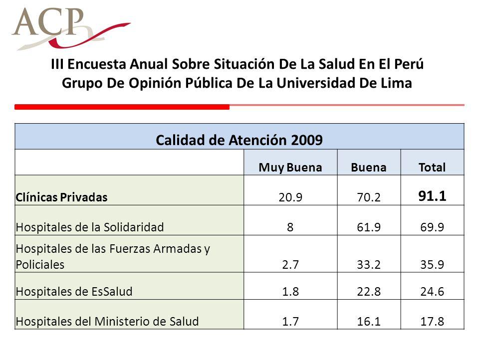 III Encuesta Anual Sobre Situación De La Salud En El Perú Grupo De Opinión Pública De La Universidad De Lima Calidad de Atención 2009 Muy BuenaBuenaTo