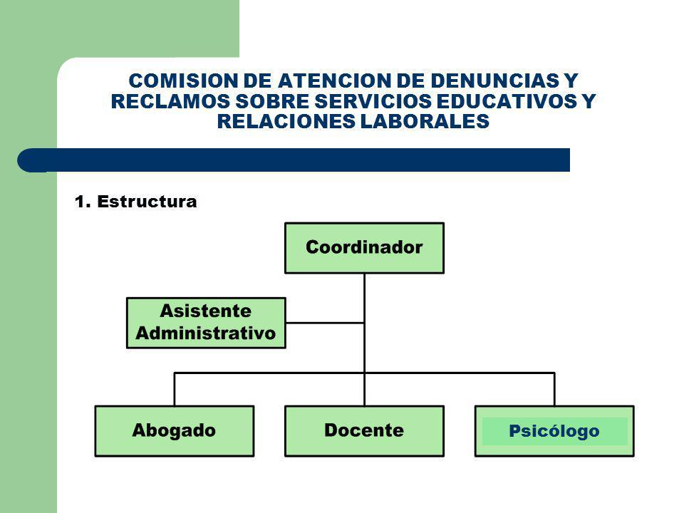 COMISION DE ATENCION DE DENUNCIAS Y RECLAMOS SOBRE SERVICIOS EDUCATIVOS Y RELACIONES LABORALES 1.