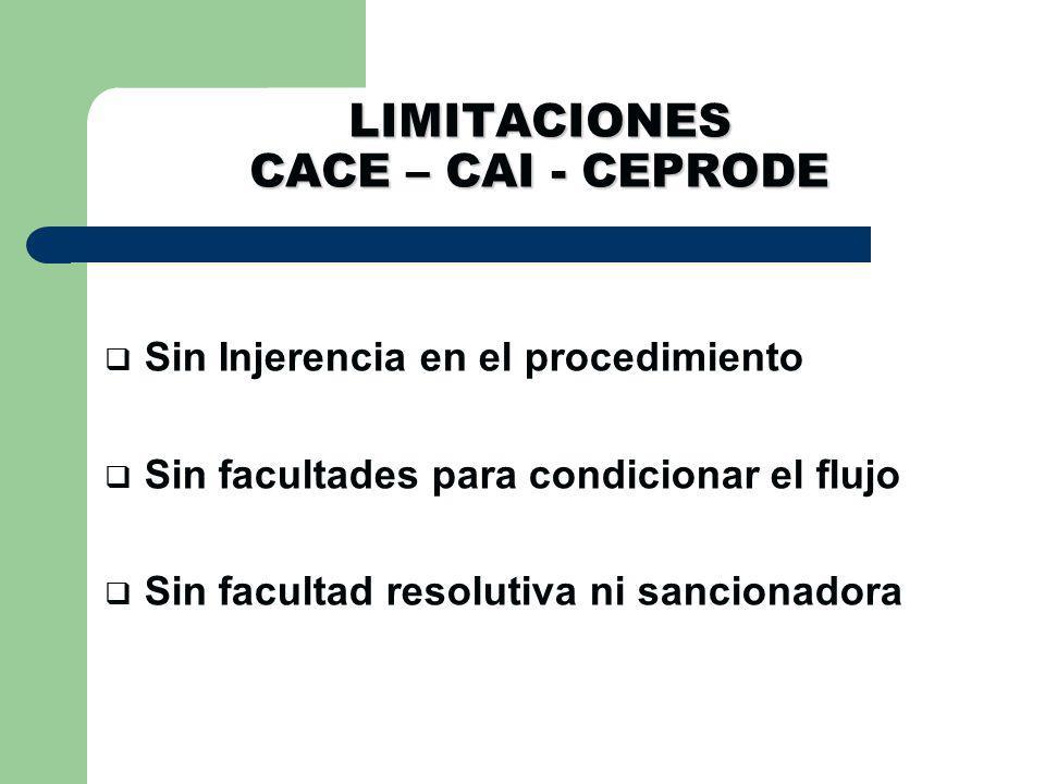 LIMITACIONES CACE – CAI - CEPRODE Sin Injerencia en el procedimiento Sin facultades para condicionar el flujo Sin facultad resolutiva ni sancionadora