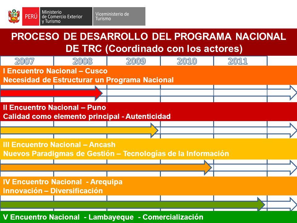 [1] PROCESO DE DESARROLLO DEL PROGRAMA NACIONAL DE TRC (Coordinado con los actores) I Encuentro Nacional – Cusco Necesidad de Estructurar un Programa