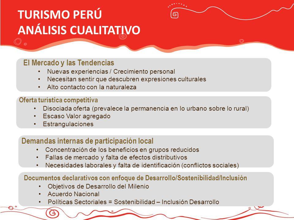 TURISMO PERÚ ANÁLISIS CUALITATIVO 3 El Mercado y las Tendencias Nuevas experiencias / Crecimiento personal Necesitan sentir que descubren expresiones