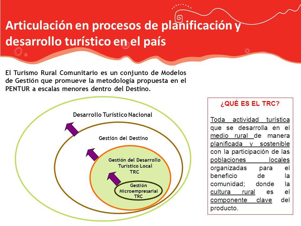 [1] Articulación en procesos de planificación y desarrollo turístico en el país [1] El Turismo Rural Comunitario es un conjunto de Modelos de Gestión