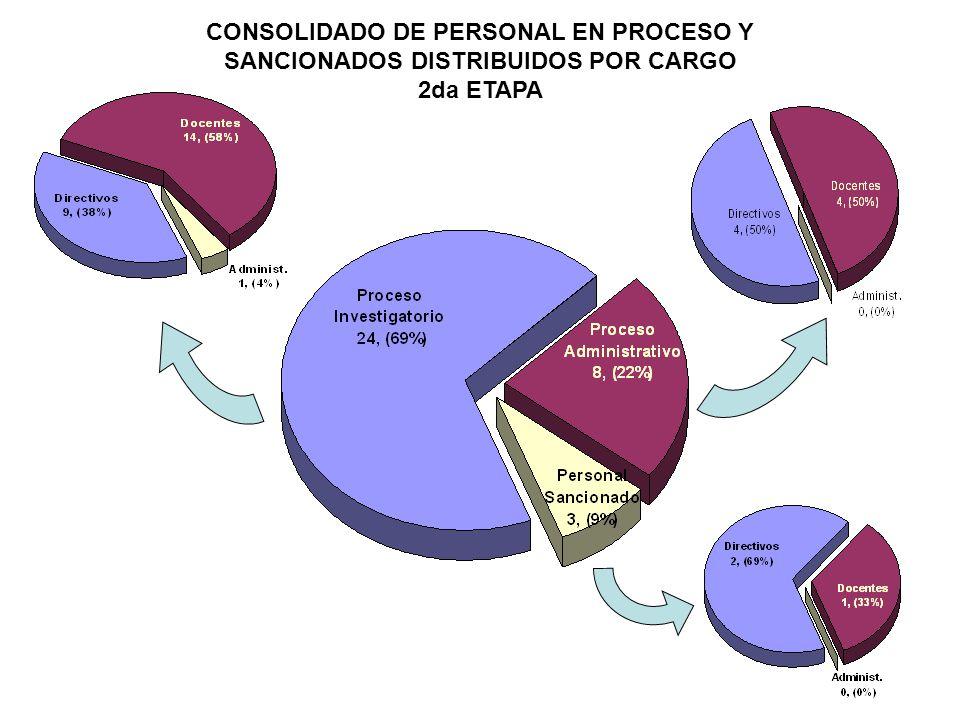 CONSOLIDADO GENERAL DE LOS EXPEDIENTES PROCESADOS AL 25 DE AGOSTO POR LA COMISIÓN TOTAL DE CASOS = 114