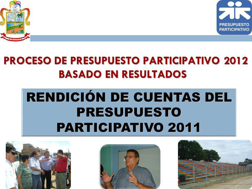 PROCESO DE PRESUPUESTO PARTICIPATIVO 2012 PROCESO DE PRESUPUESTO PARTICIPATIVO 2012 BASADO EN RESULTADOS BASADO EN RESULTADOS