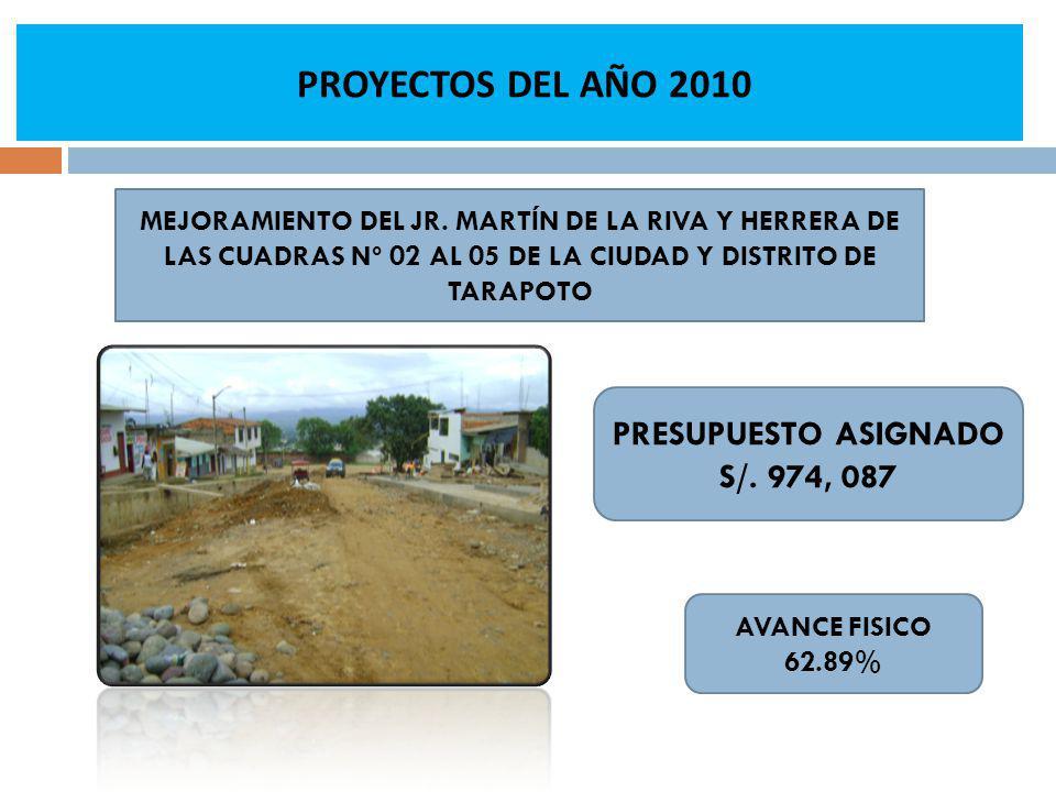AVANCE FISICO 62.89% MEJORAMIENTO DEL JR. MARTÍN DE LA RIVA Y HERRERA DE LAS CUADRAS Nº 02 AL 05 DE LA CIUDAD Y DISTRITO DE TARAPOTO PRESUPUESTO ASIGN