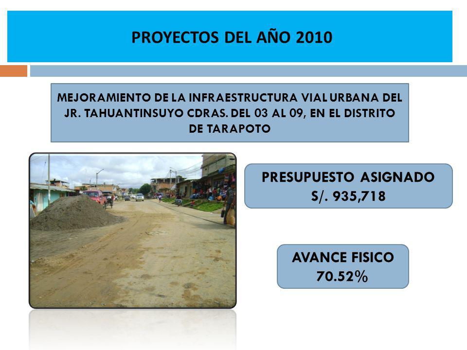 PROYECTOS DEL AÑO 2010 AVANCE FISICO 70.52% MEJORAMIENTO DE LA INFRAESTRUCTURA VIAL URBANA DEL JR.