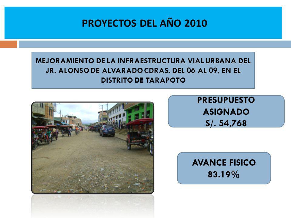 PROYECTOS DEL AÑO 2010 AVANCE FISICO 83.19% MEJORAMIENTO DE LA INFRAESTRUCTURA VIAL URBANA DEL JR.