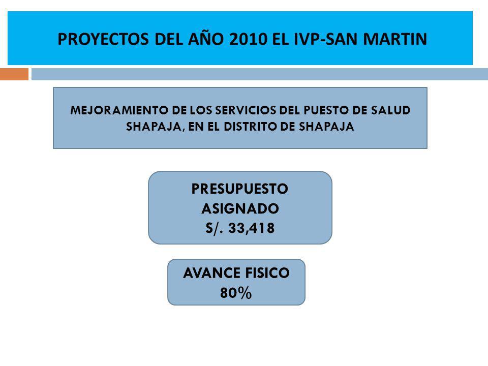 PROYECTOS DEL AÑO 2010 EL IVP-SAN MARTIN MEJORAMIENTO DE LOS SERVICIOS DEL PUESTO DE SALUD SHAPAJA, EN EL DISTRITO DE SHAPAJA PRESUPUESTO ASIGNADO S/.