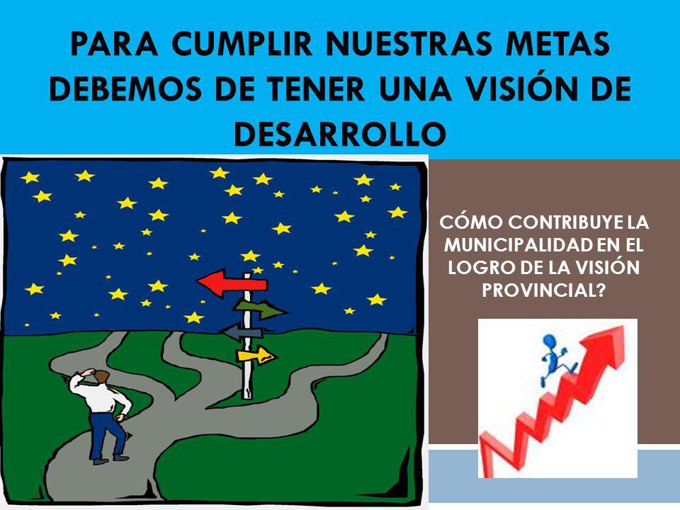PARA CUMPLIR NUESTRAS METAS DEBEMOS DE TENER UNA VISIÓN DE DESARROLLO CÓMO CONTRIBUYE LA MUNICIPALIDAD EN EL LOGRO DE LA VISIÓN PROVINCIAL