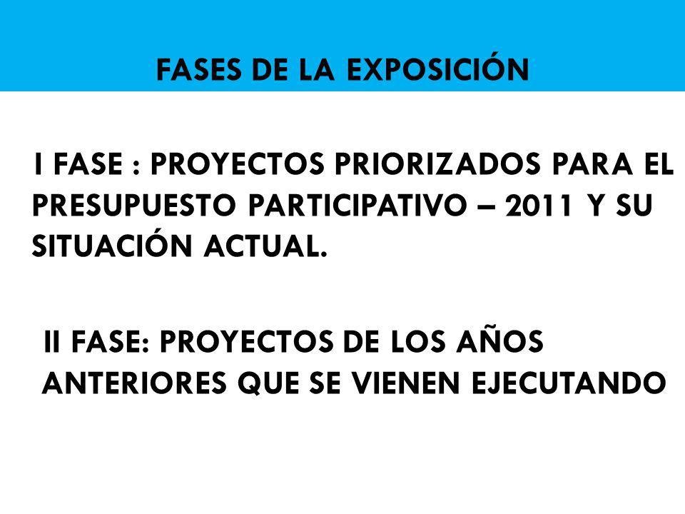 FASES DE LA EXPOSICIÓN I FASE : PROYECTOS PRIORIZADOS PARA EL PRESUPUESTO PARTICIPATIVO – 2011 Y SU SITUACIÓN ACTUAL.