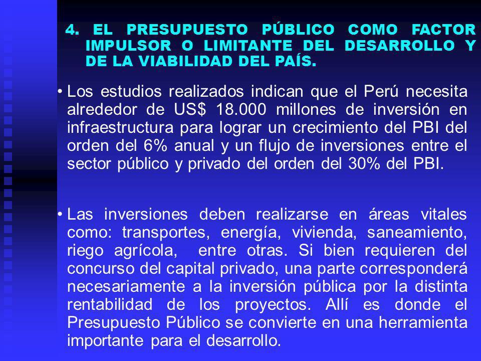 Los estudios realizados indican que el Perú necesita alrededor de US$ 18.000 millones de inversión en infraestructura para lograr un crecimiento del PBI del orden del 6% anual y un flujo de inversiones entre el sector público y privado del orden del 30% del PBI.