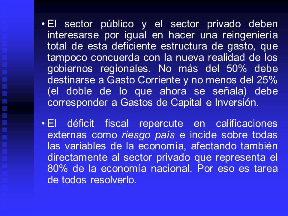 El sector público y el sector privado deben interesarse por igual en hacer una reingeniería total de esta deficiente estructura de gasto, que tampoco concuerda con la nueva realidad de los gobiernos regionales.